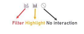 power bi report interactions