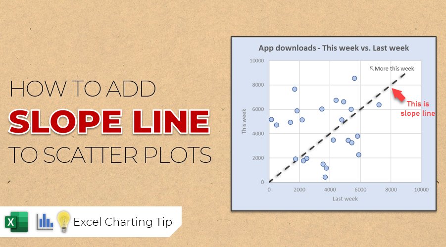 Add slope line to XY charts