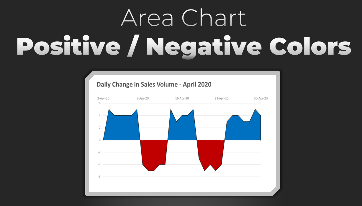 Area chart with positive negative colors