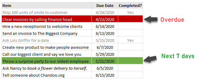 Highlight due dates in Excel – Show items due, overdue and completed in different colors