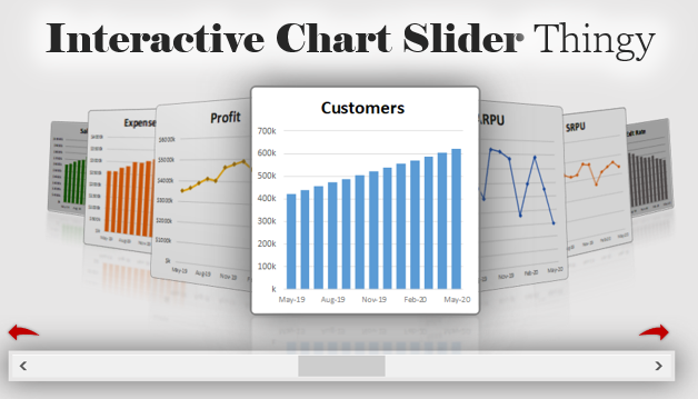 How to make an Interactive Chart Slider Thingy