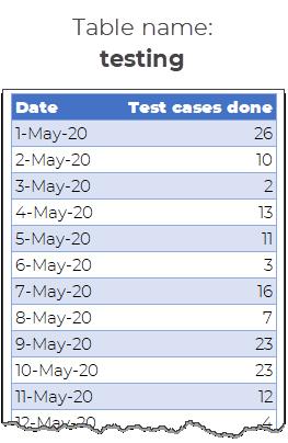 sample data - top10formulas-it-people