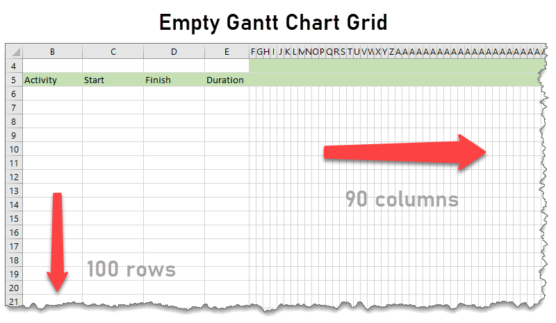 Empty gantt chart grid