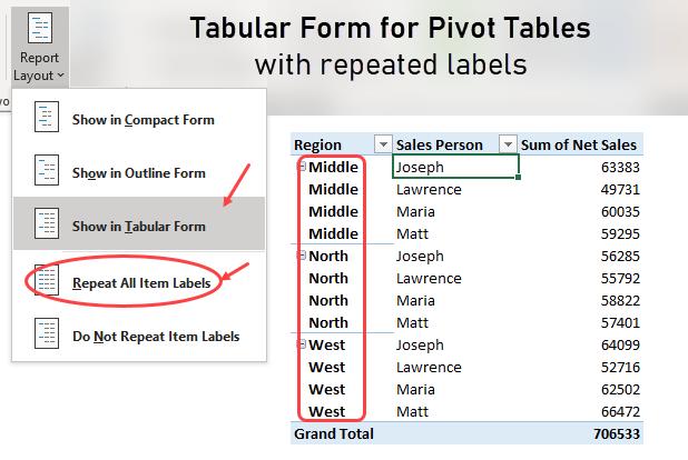 pivot tricks 5 - repeat item labels