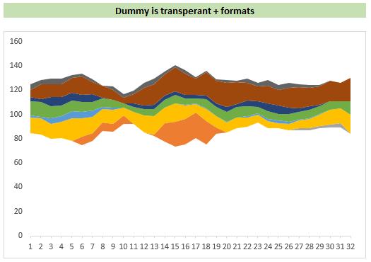 stream graph - step 4 - final chart