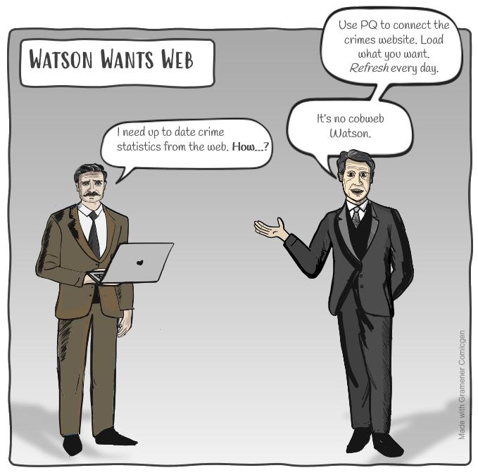 power query web data - cartoon