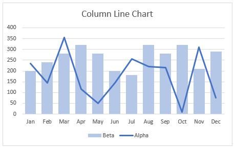 column line combo chart