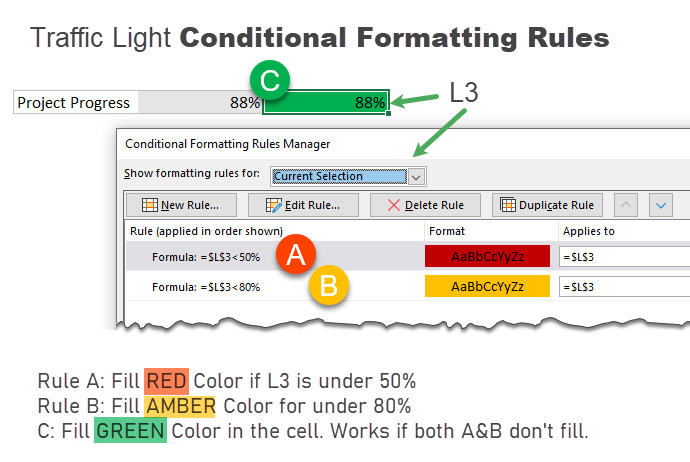 conditional formatting rules for traffic light