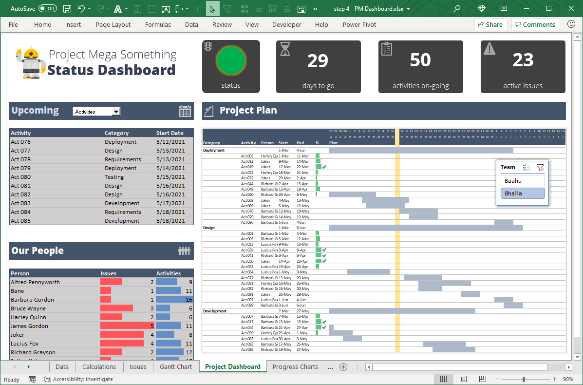 project management dashboard - interactive & dynamic