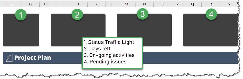 pm-dashboard-kpi-tiles-setup